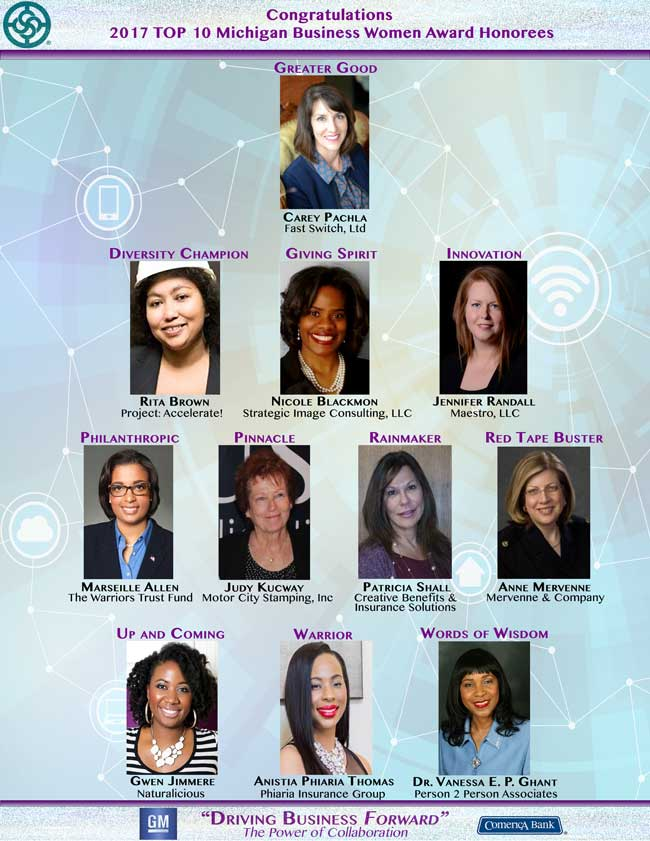 2017 Top 10 Business Women